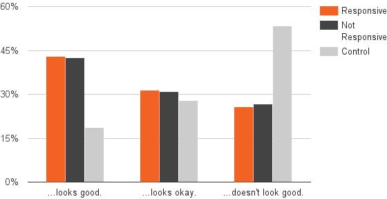 resp-survey-results